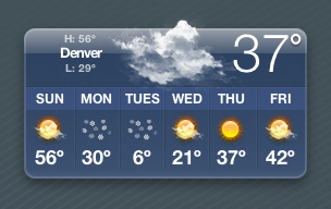 Denver Weather