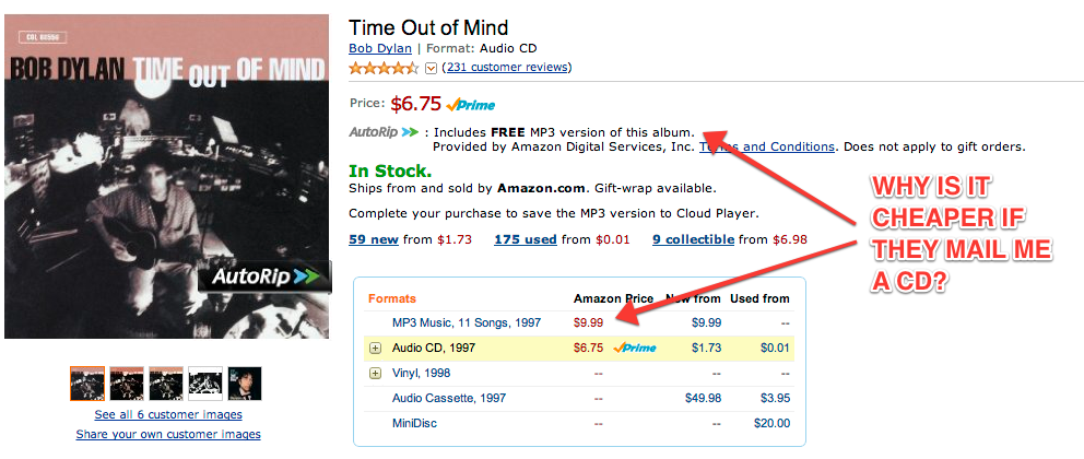 WHY IS IT CHEAPER IF THEY MAIL ME A CD?